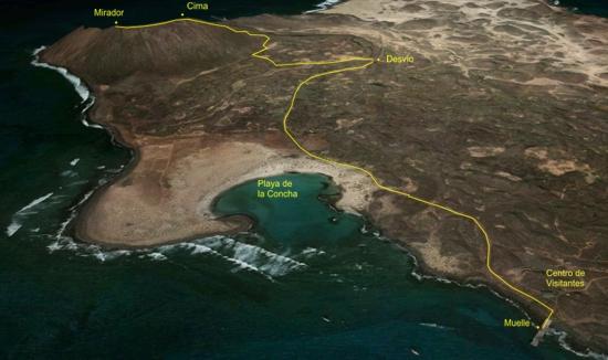 Isla De Lobos Mapa.Isla De Lobos Montana De La Caldera Senderismo En